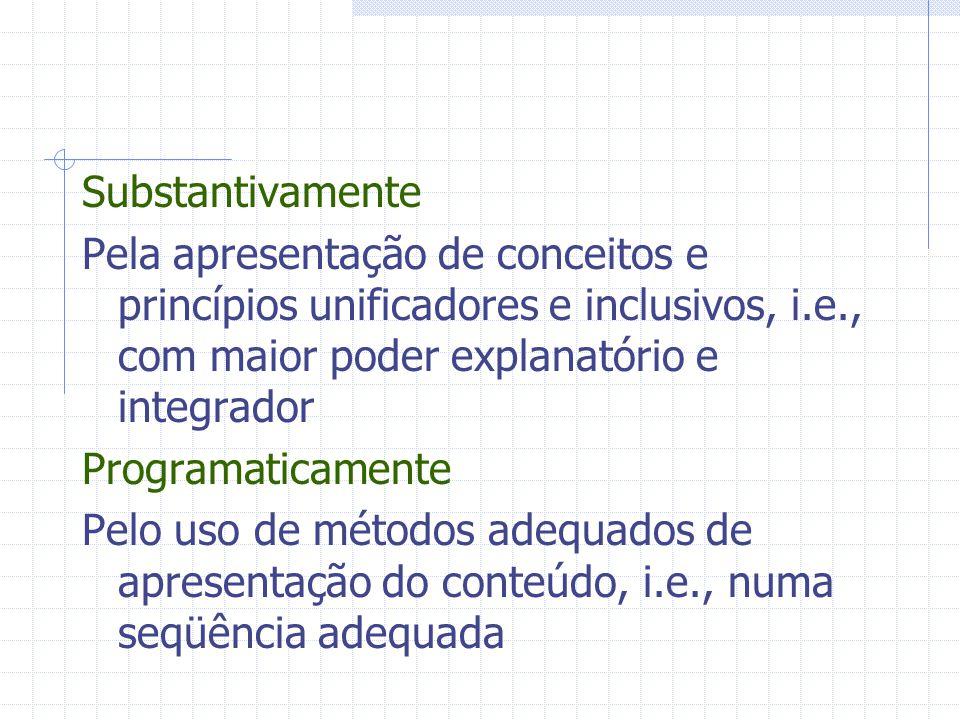 Substantivamente Pela apresentação de conceitos e princípios unificadores e inclusivos, i.e., com maior poder explanatório e integrador Programaticamente Pelo uso de métodos adequados de apresentação do conteúdo, i.e., numa seqüência adequada