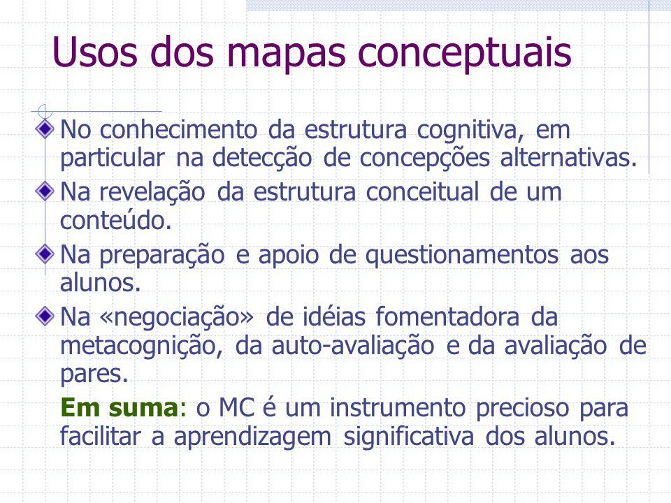 Usos dos mapas conceptuais No conhecimento da estrutura cognitiva, em particular na detecção de concepções alternativas.