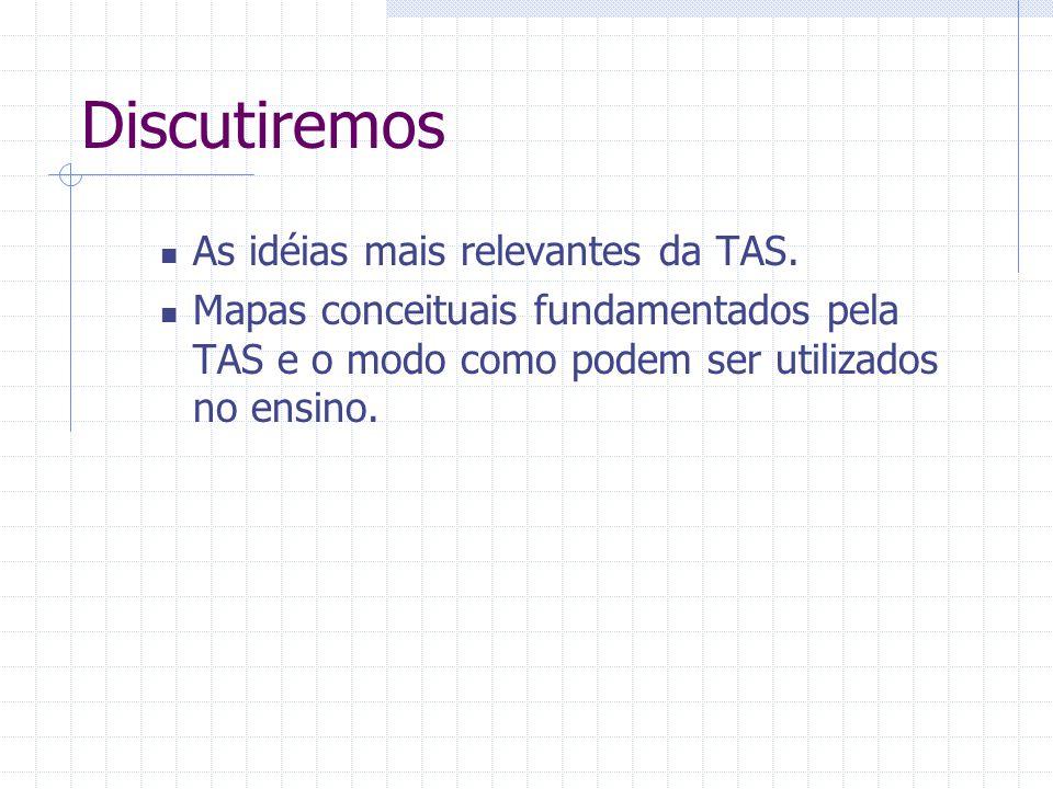 Discutiremos As idéias mais relevantes da TAS.