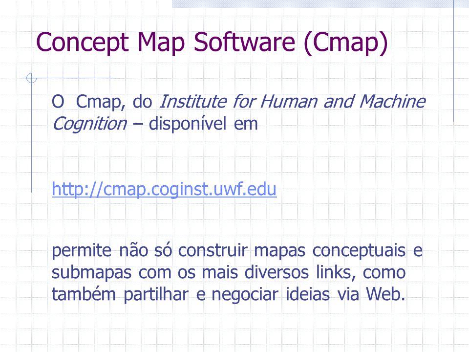 O Cmap, do Institute for Human and Machine Cognition – disponível em http://cmap.coginst.uwf.edu permite não só construir mapas conceptuais e submapas com os mais diversos links, como também partilhar e negociar ideias via Web.