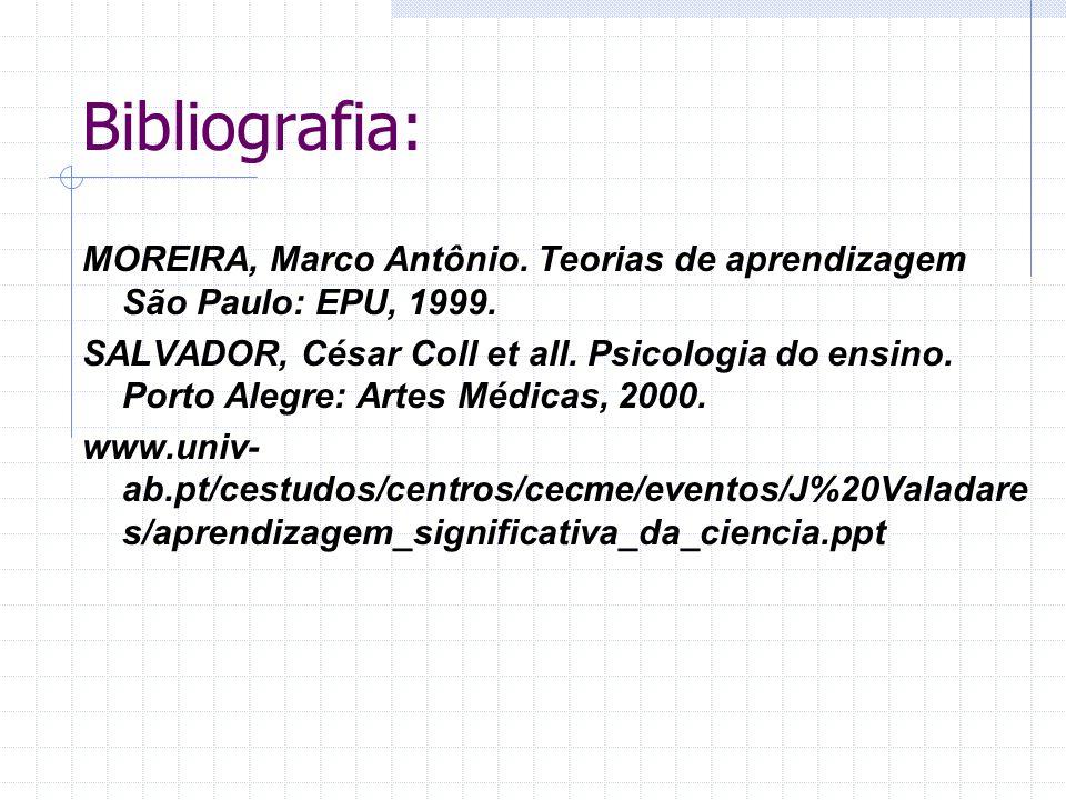 Bibliografia: MOREIRA, Marco Antônio.Teorias de aprendizagem São Paulo: EPU, 1999.
