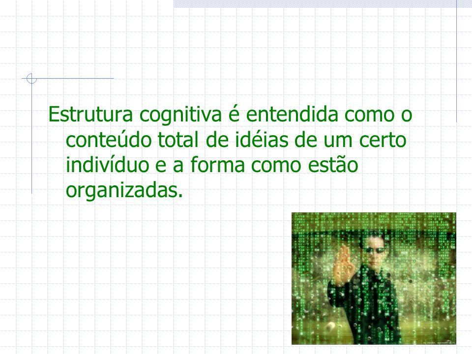 Estrutura cognitiva é entendida como o conteúdo total de idéias de um certo indivíduo e a forma como estão organizadas.
