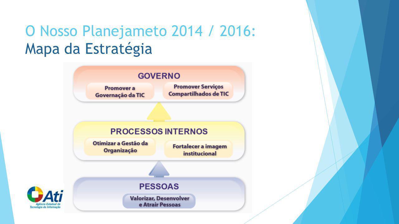 Versionando o Planejamento  2012 – 2013  2011 – 2012