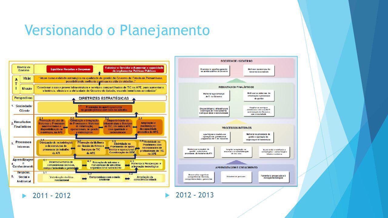 Monitoramento Priorização e Repactuação Analise de Desempenho Gestão da Estratégia 2014 - 2016
