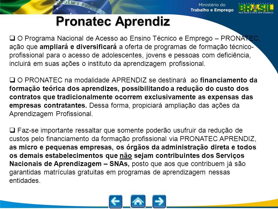  O Programa Nacional de Acesso ao Ensino Técnico e Emprego – PRONATEC, ação que ampliará e diversificará a oferta de programas de formação técnico- p