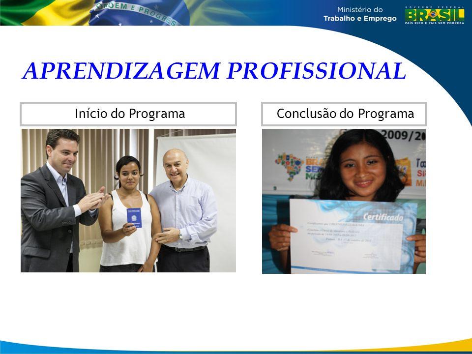 APRENDIZAGEM PROFISSIONAL Início do Programa Conclusão do Programa
