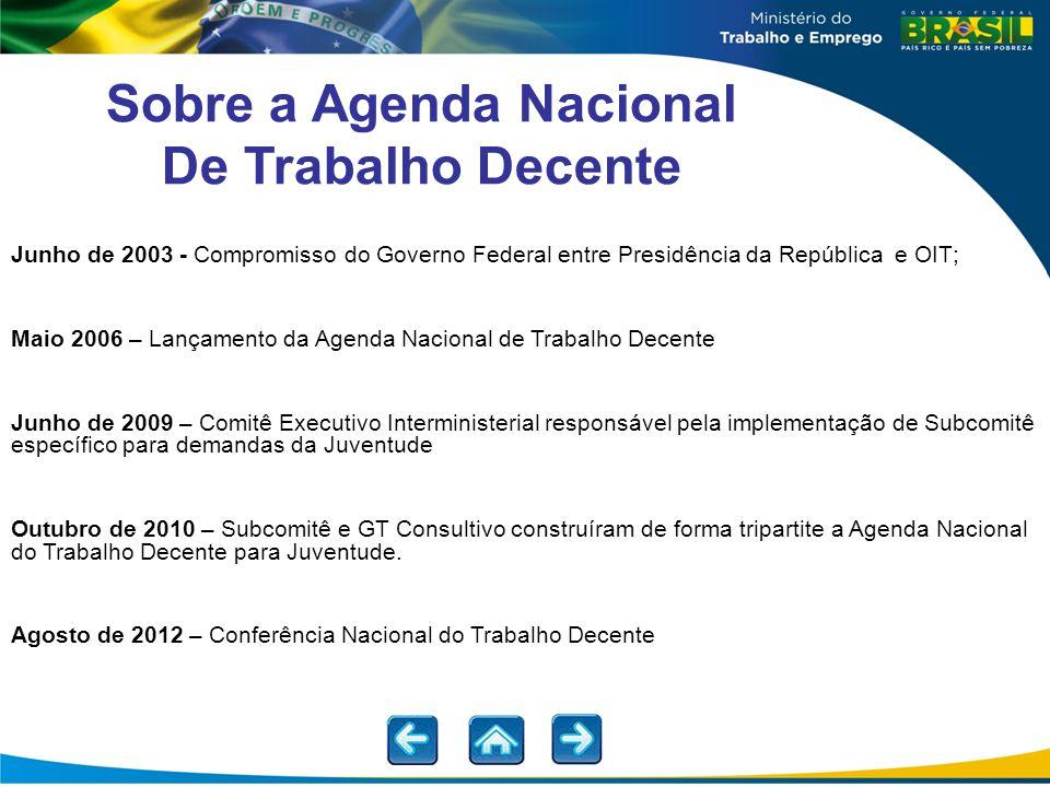Junho de 2003 - Compromisso do Governo Federal entre Presidência da República e OIT; Maio 2006 – Lançamento da Agenda Nacional de Trabalho Decente Jun