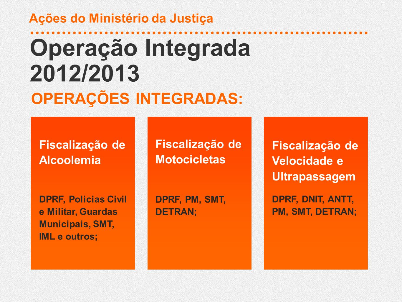 Operação Integrada 2012/2013 Operação Integrada 2012/2013 Fiscalização de Alcoolemia Fiscalização de Motocicletas Fiscalização de Velocidade e Ultrapa