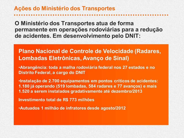 O Ministério dos Transportes atua de forma permanente em operações rodoviárias para a redução de acidentes. Em desenvolvimento pelo DNIT: Ações do Min