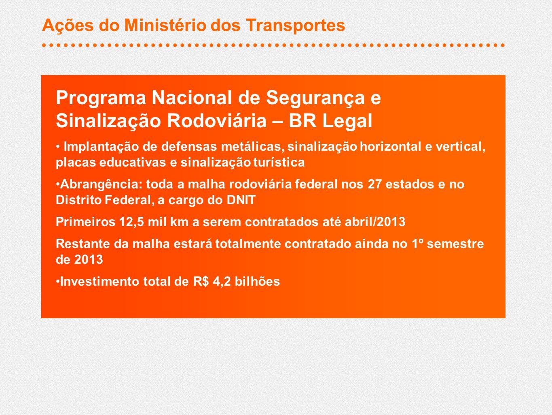 Ações do Ministério dos Transportes Programa Nacional de Segurança e Sinalização Rodoviária – BR Legal Implantação de defensas metálicas, sinalização