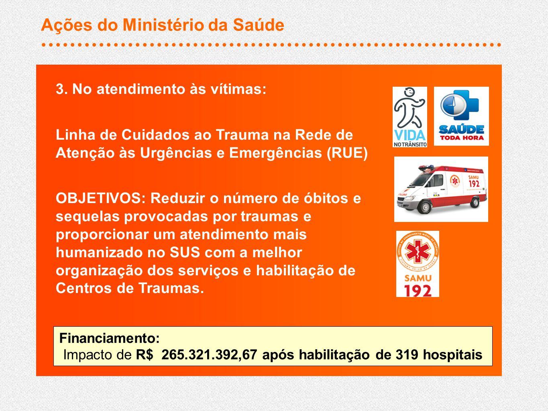 3. No atendimento às vítimas: Linha de Cuidados ao Trauma na Rede de Atenção às Urgências e Emergências (RUE) OBJETIVOS: Reduzir o número de óbitos e
