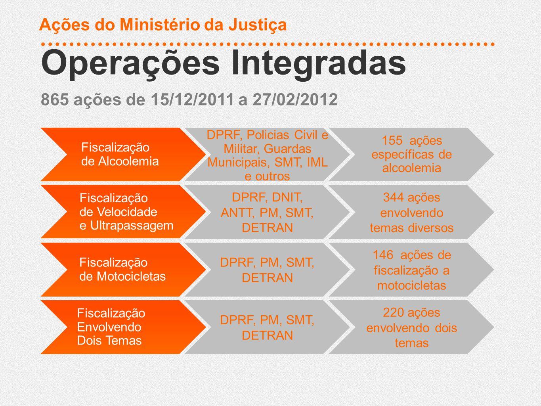 Operação Integrada 2012/2013 Operação Integrada 2012/2013 OPERAÇÕES INTEGRADAS: operações realizadas simultaneamente por diversos órgãos em suas áreas de competência, em períodos programados e articulados para um objetivo comum.