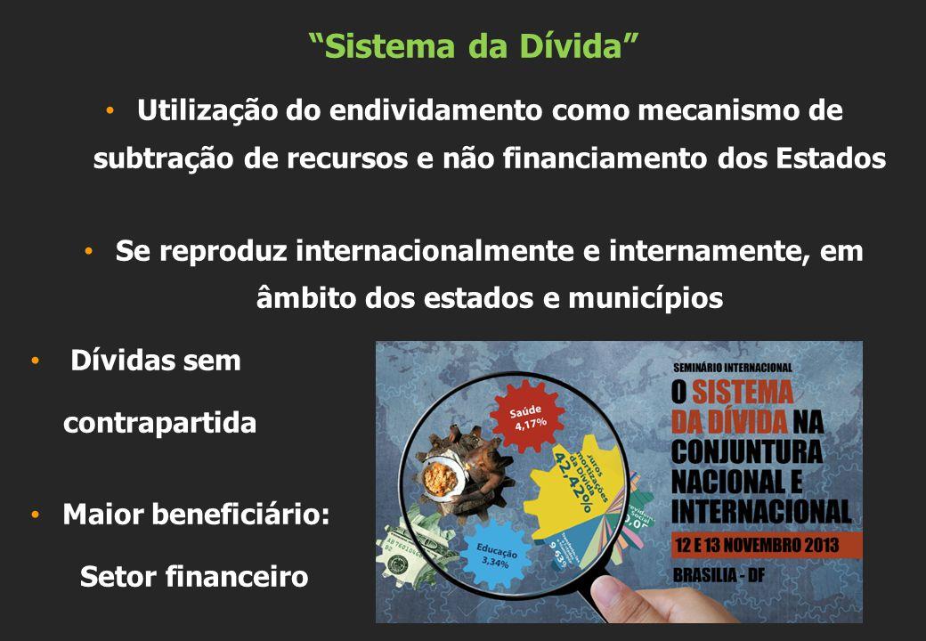 """""""Sistema da Dívida"""" Utilização do endividamento como mecanismo de subtração de recursos e não financiamento dos Estados Se reproduz internacionalmente"""