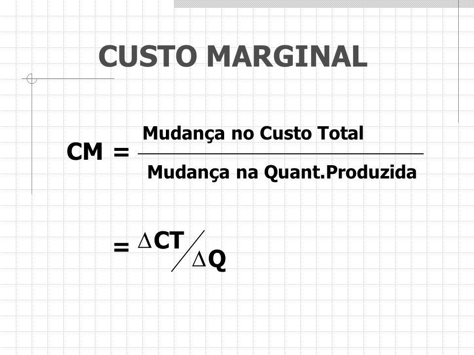 CUSTO MARGINAL Q CT = Mudança no Custo Total =CM   Mudança na Quant.Produzida