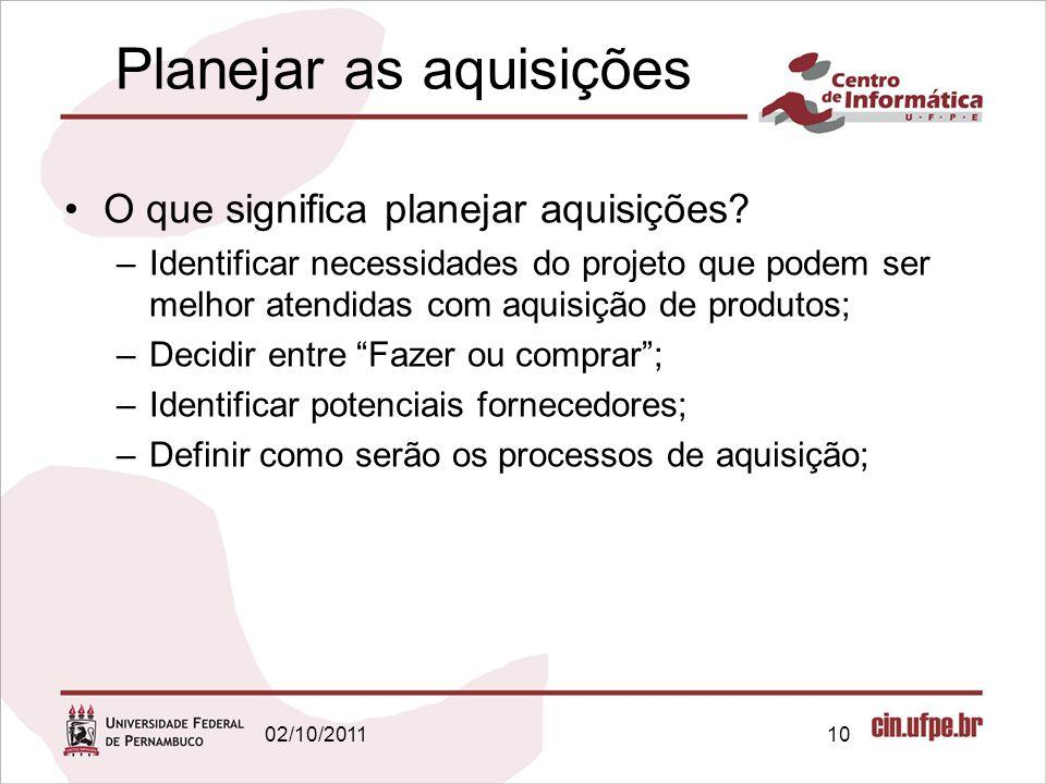 Planejar as aquisições O que significa planejar aquisições? –Identificar necessidades do projeto que podem ser melhor atendidas com aquisição de produ