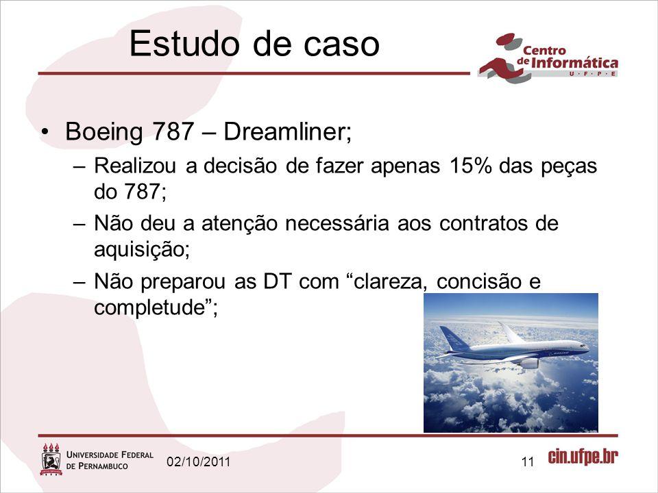 Estudo de caso Boeing 787 – Dreamliner; –Realizou a decisão de fazer apenas 15% das peças do 787; –Não deu a atenção necessária aos contratos de aquis
