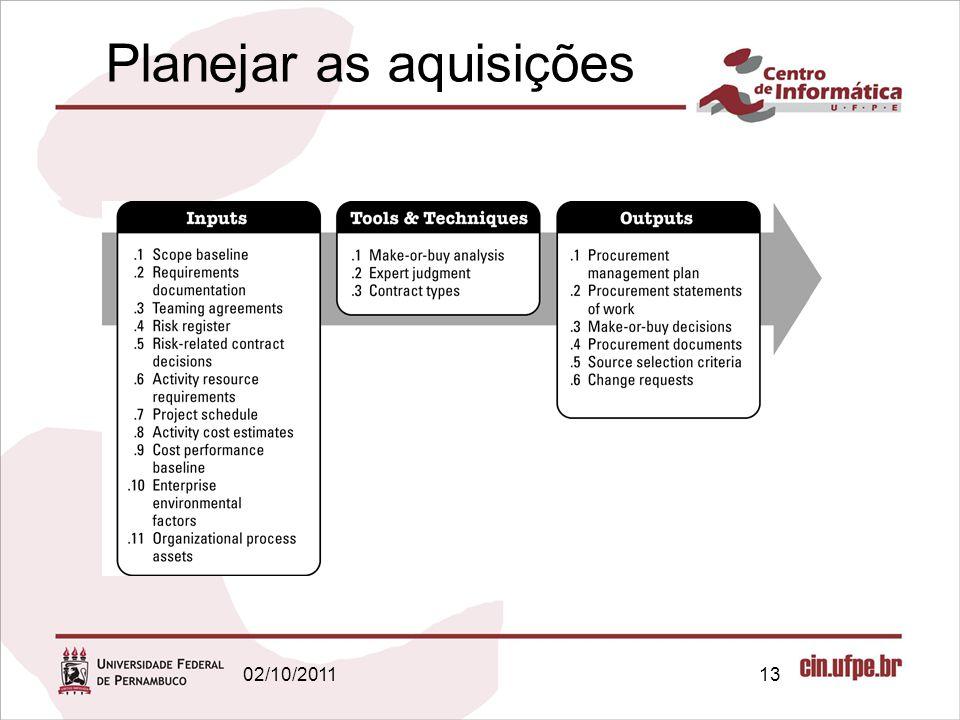Planejar as aquisições 02/10/201113