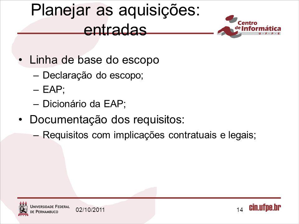 Planejar as aquisições: entradas Linha de base do escopo –Declaração do escopo; –EAP; –Dicionário da EAP; Documentação dos requisitos: –Requisitos com