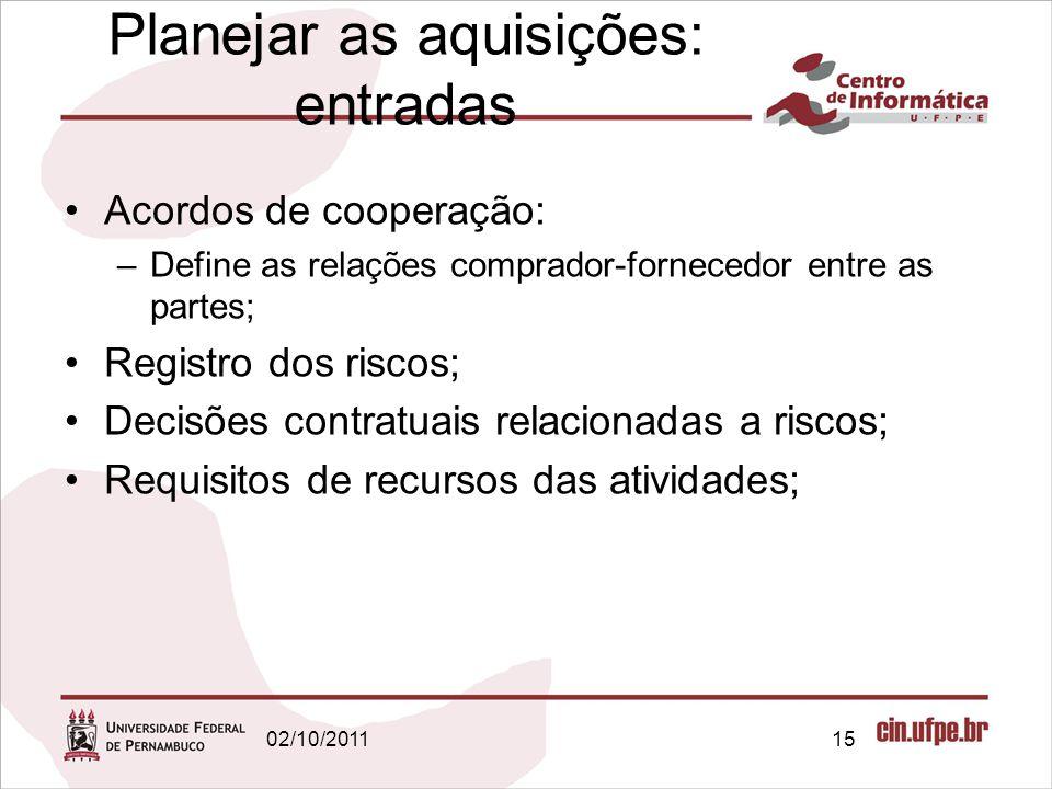 Planejar as aquisições: entradas Acordos de cooperação: –Define as relações comprador-fornecedor entre as partes; Registro dos riscos; Decisões contra
