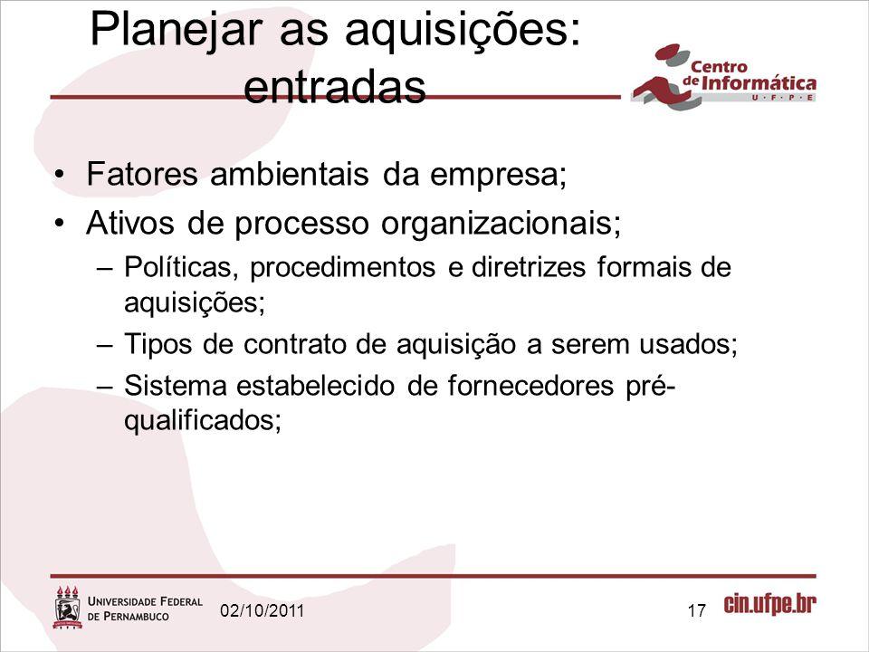 Planejar as aquisições: entradas Fatores ambientais da empresa; Ativos de processo organizacionais; –Políticas, procedimentos e diretrizes formais de