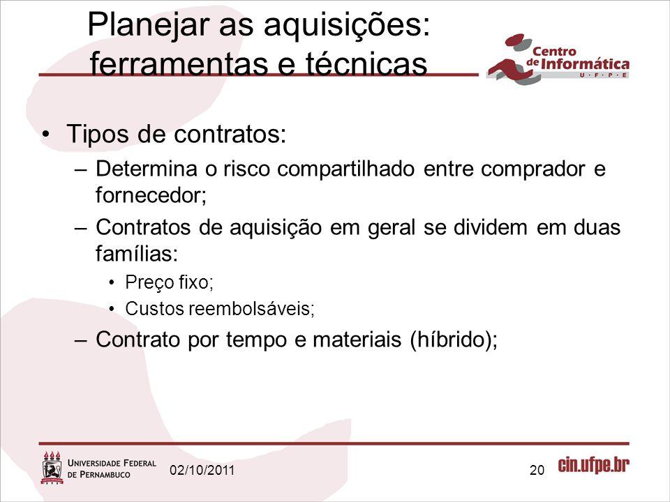 Planejar as aquisições: ferramentas e técnicas Tipos de contratos: –Determina o risco compartilhado entre comprador e fornecedor; –Contratos de aquisi