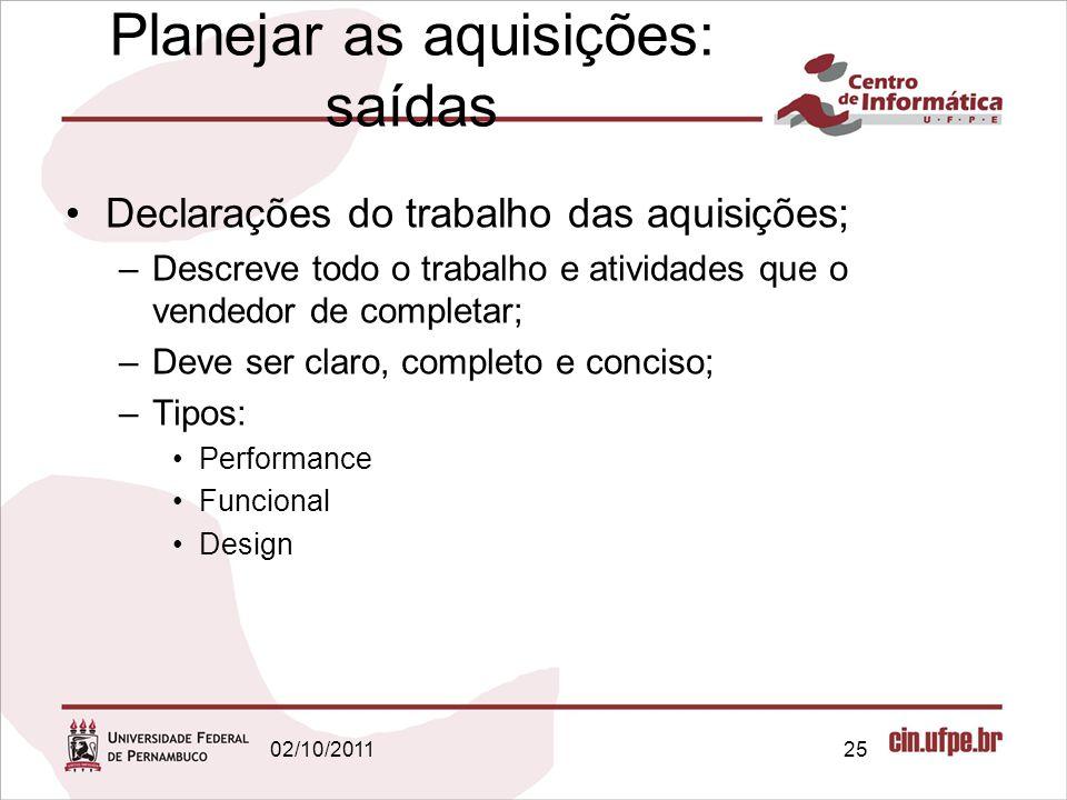 Planejar as aquisições: saídas Declarações do trabalho das aquisições; –Descreve todo o trabalho e atividades que o vendedor de completar; –Deve ser c