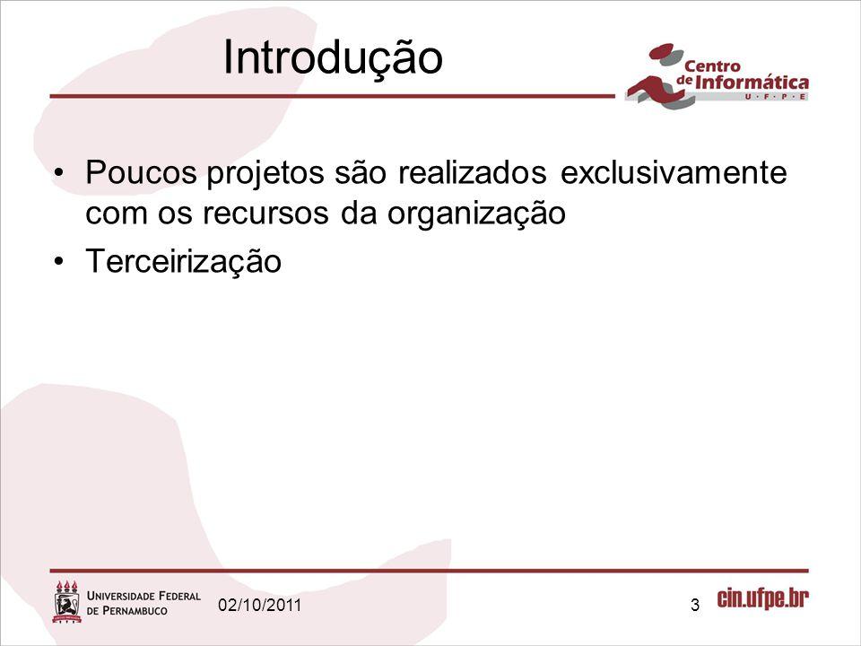 Introdução Poucos projetos são realizados exclusivamente com os recursos da organização Terceirização 02/10/20113