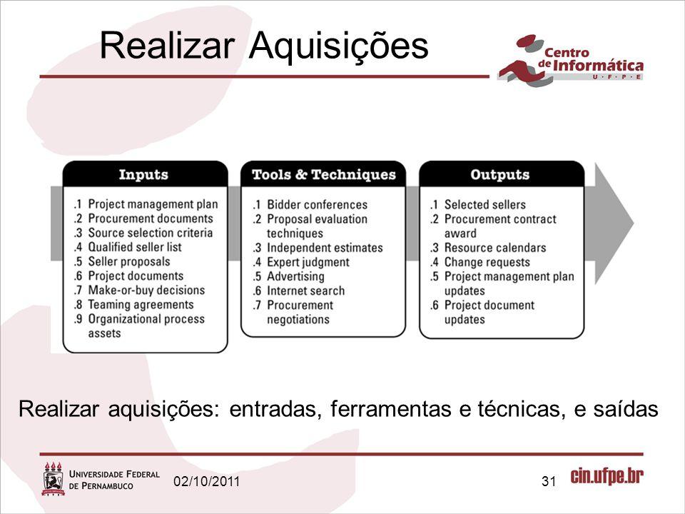 Realizar Aquisições Realizar aquisições: entradas, ferramentas e técnicas, e saídas 02/10/201131