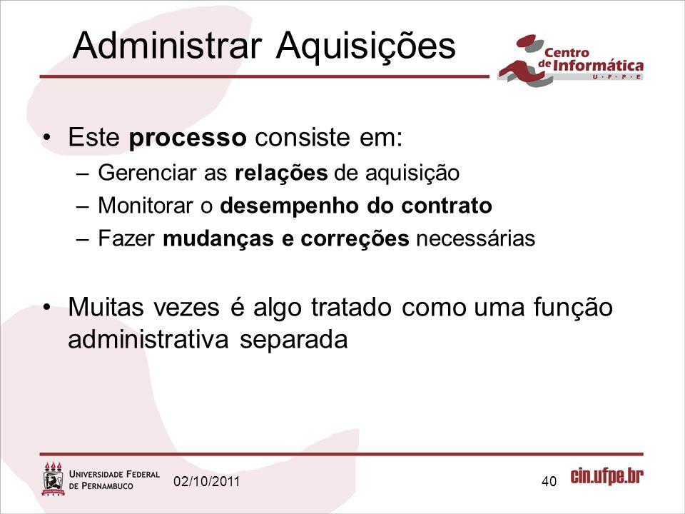 Administrar Aquisições Este processo consiste em: –Gerenciar as relações de aquisição –Monitorar o desempenho do contrato –Fazer mudanças e correções
