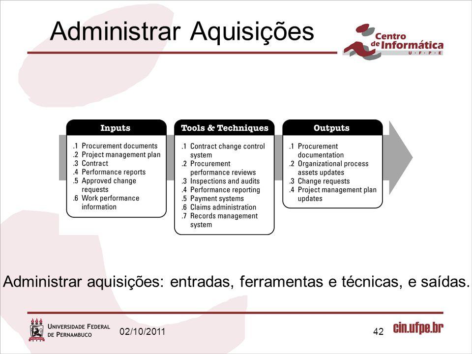 Administrar Aquisições 42 Administrar aquisições: entradas, ferramentas e técnicas, e saídas. 02/10/2011