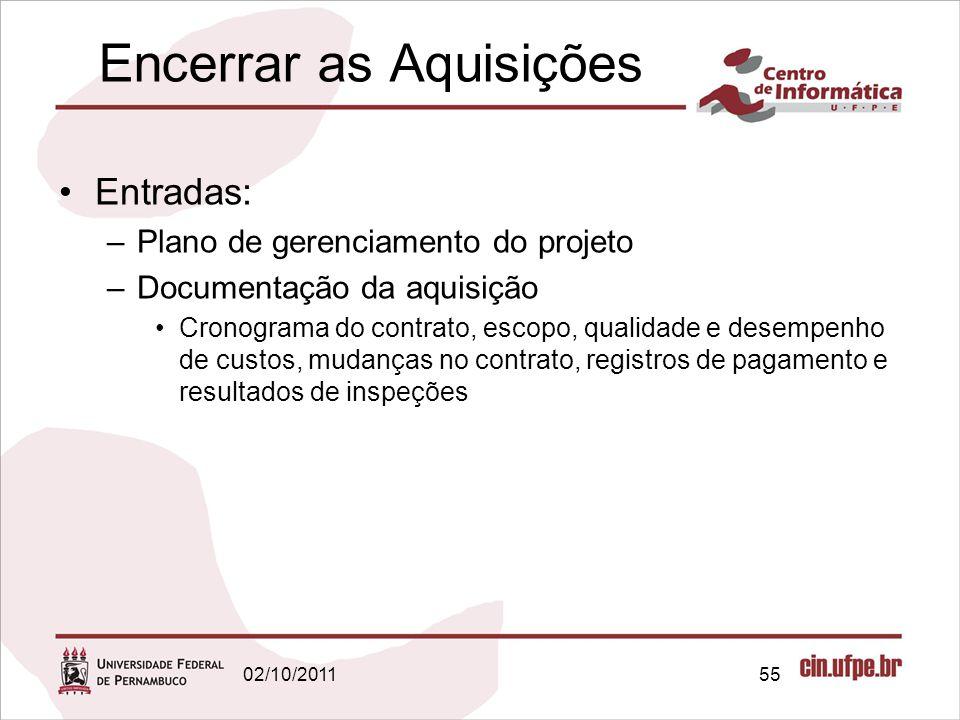 Encerrar as Aquisições Entradas: –Plano de gerenciamento do projeto –Documentação da aquisição Cronograma do contrato, escopo, qualidade e desempenho