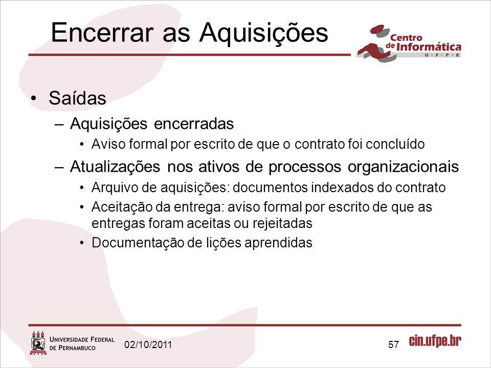 Encerrar as Aquisições Saídas –Aquisições encerradas Aviso formal por escrito de que o contrato foi concluído –Atualizações nos ativos de processos or