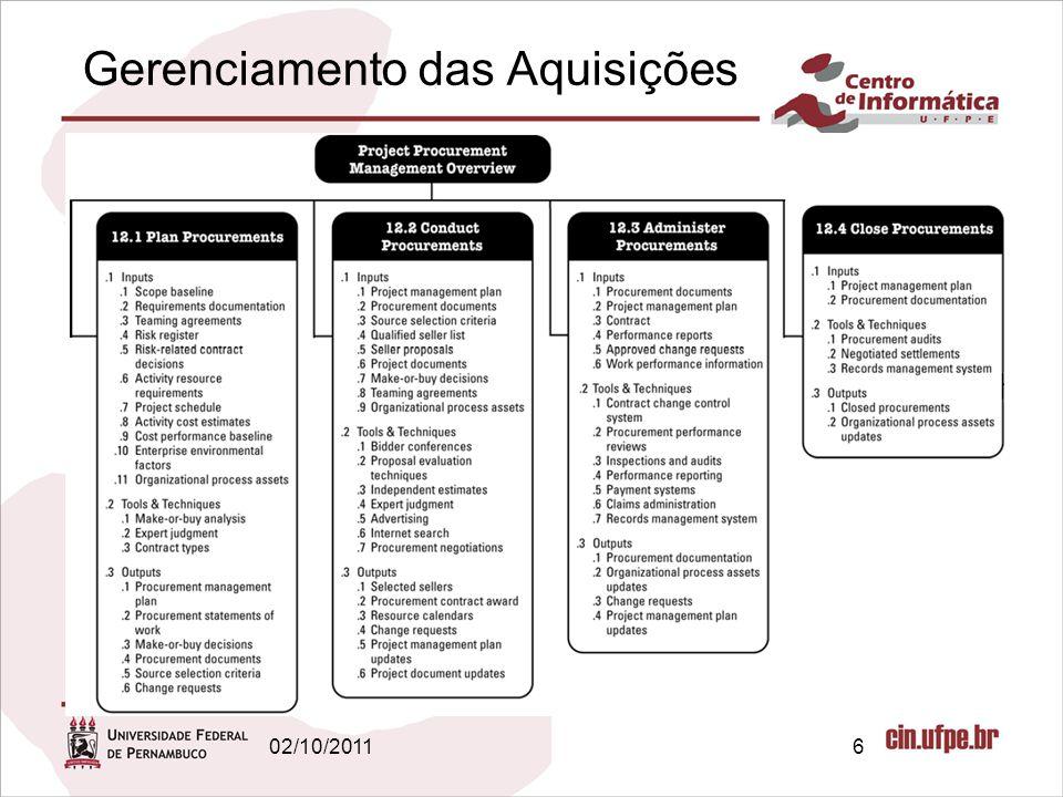 Realizar Aquisições: Saídas As saídas são as seguintes: –Fornecedores selecionados –Adjudicação do contrato de aquisição –Calendários de recursos –Solicitações de Mudanças 3702/10/2011