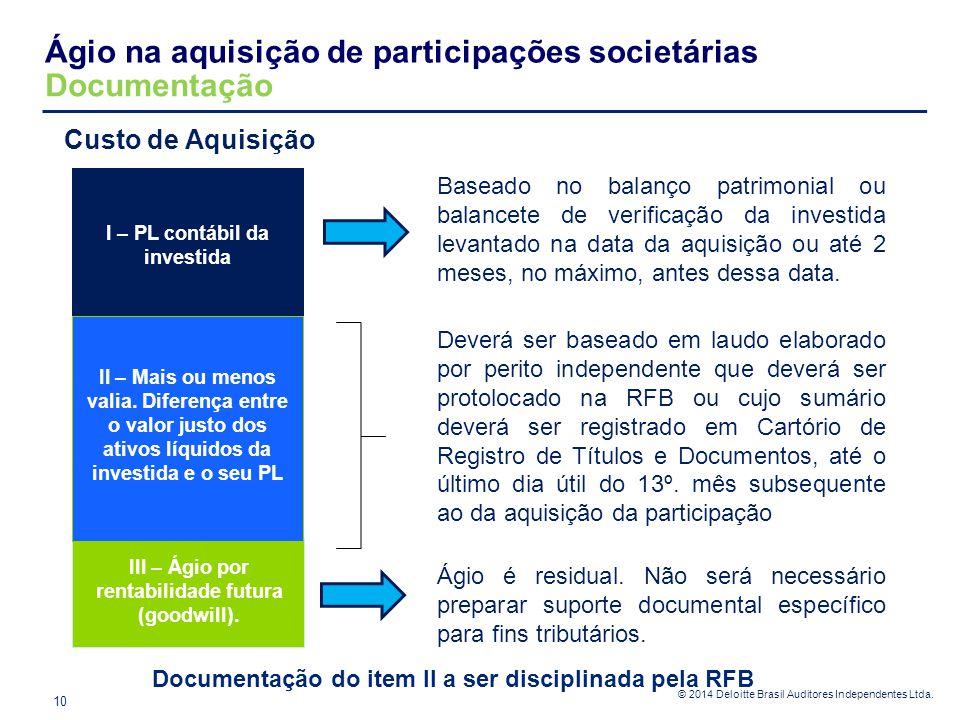 © 2014 Deloitte Brasil Auditores Independentes Ltda. Ágio na aquisição de participações societárias Documentação 10 Custo de Aquisição III – Ágio por