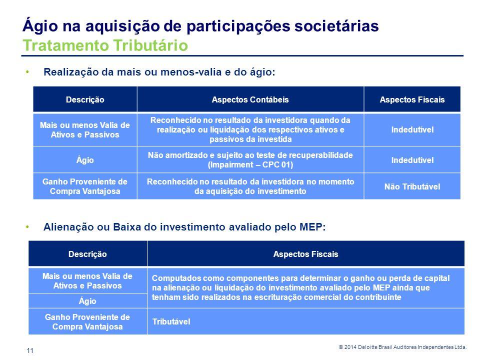© 2014 Deloitte Brasil Auditores Independentes Ltda. Ágio na aquisição de participações societárias Tratamento Tributário 11 DescriçãoAspectos Contábe