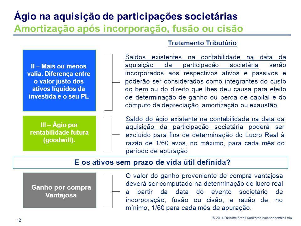 © 2014 Deloitte Brasil Auditores Independentes Ltda. Ágio na aquisição de participações societárias Amortização após incorporação, fusão ou cisão 12 I