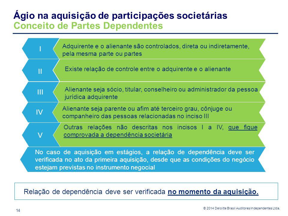 © 2014 Deloitte Brasil Auditores Independentes Ltda. Ágio na aquisição de participações societárias Conceito de Partes Dependentes 14 I Adquirente e o