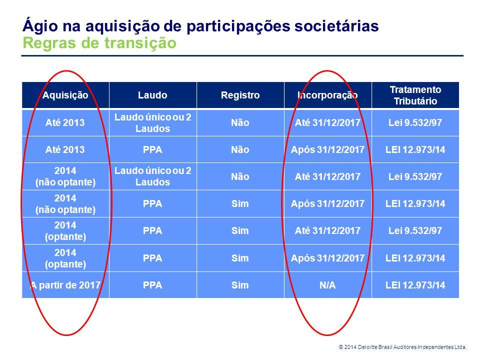 © 2014 Deloitte Brasil Auditores Independentes Ltda. Ágio na aquisição de participações societárias Regras de transição AquisiçãoLaudoRegistroIncorpor