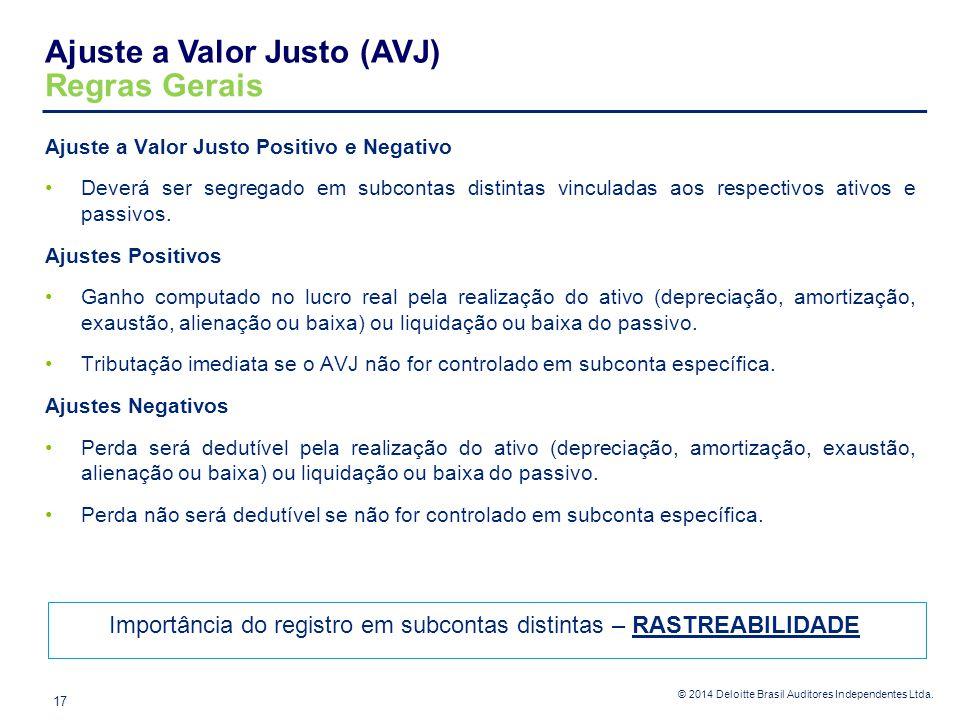 © 2014 Deloitte Brasil Auditores Independentes Ltda. Ajuste a Valor Justo Positivo e Negativo Deverá ser segregado em subcontas distintas vinculadas a