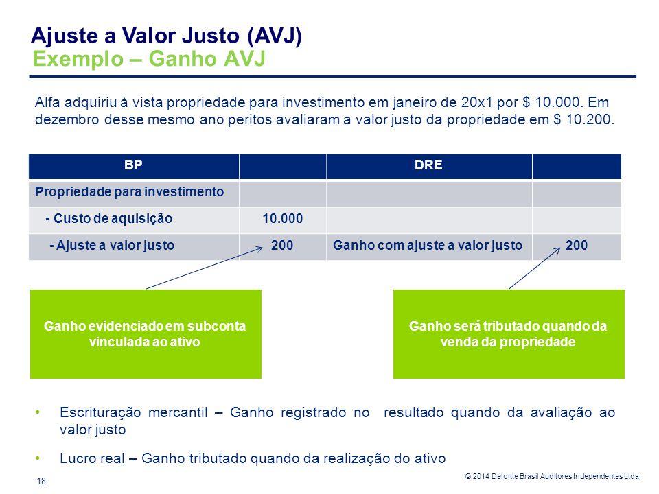 © 2014 Deloitte Brasil Auditores Independentes Ltda. Alfa adquiriu à vista propriedade para investimento em janeiro de 20x1 por $ 10.000. Em dezembro