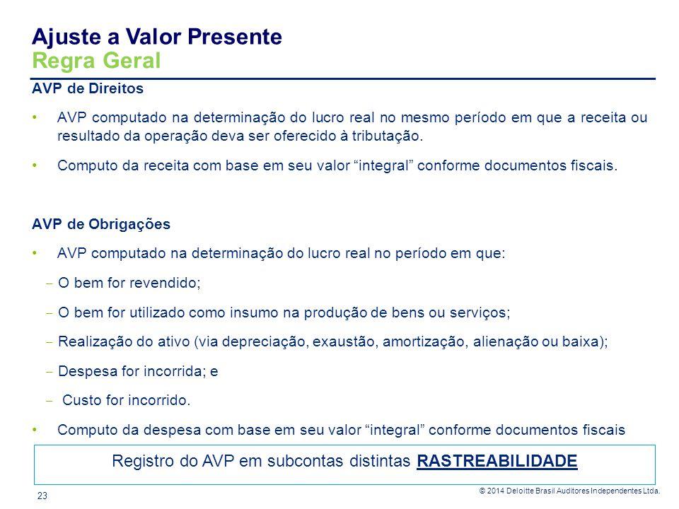 © 2014 Deloitte Brasil Auditores Independentes Ltda. AVP de Direitos AVP computado na determinação do lucro real no mesmo período em que a receita ou