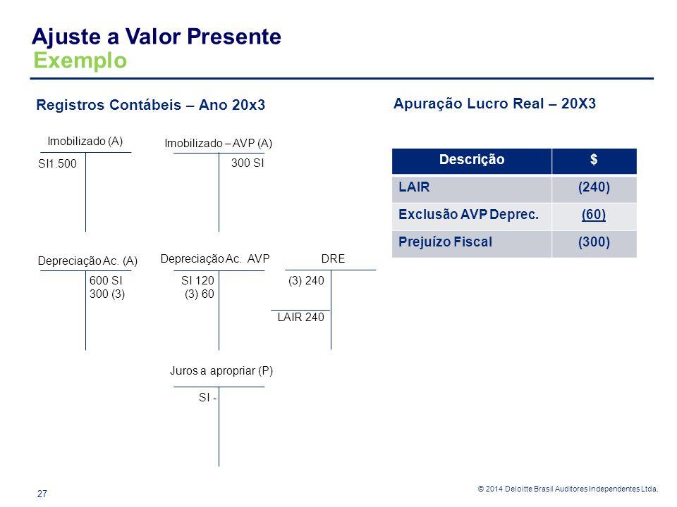 © 2014 Deloitte Brasil Auditores Independentes Ltda. Registros Contábeis – Ano 20x3 Exemplo Ajuste a Valor Presente 27 Imobilizado (A) Imobilizado – A