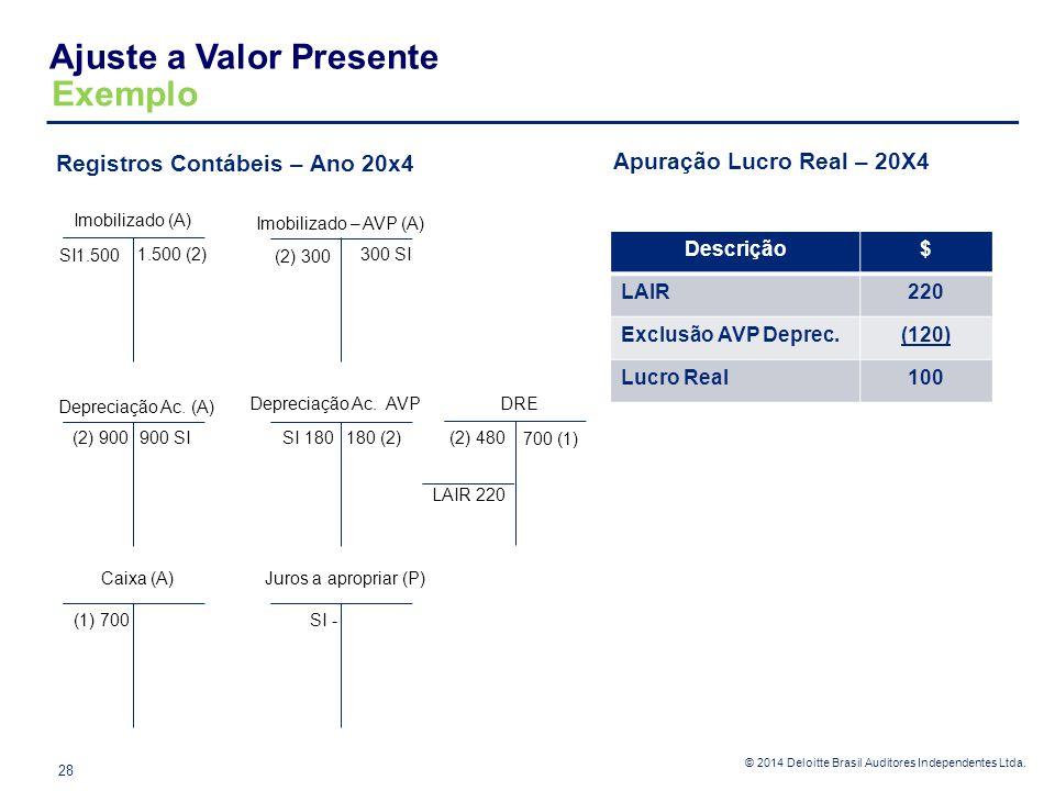 © 2014 Deloitte Brasil Auditores Independentes Ltda. Registros Contábeis – Ano 20x4 Exemplo Ajuste a Valor Presente 28 Imobilizado (A) Imobilizado – A