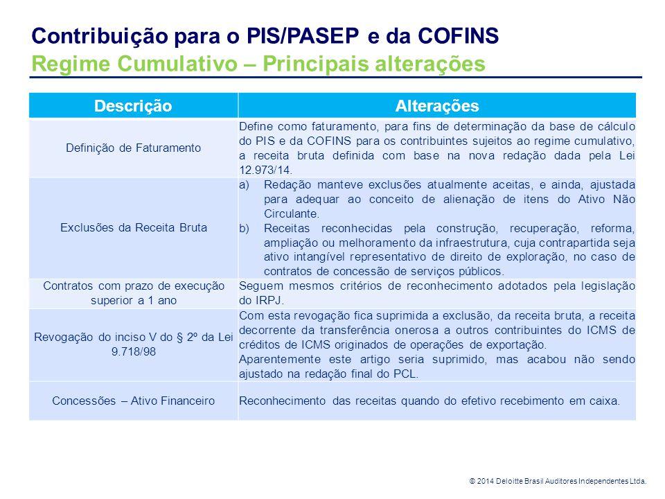 © 2014 Deloitte Brasil Auditores Independentes Ltda. Contribuição para o PIS/PASEP e da COFINS Regime Cumulativo – Principais alterações DescriçãoAlte