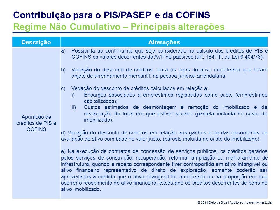 © 2014 Deloitte Brasil Auditores Independentes Ltda. Contribuição para o PIS/PASEP e da COFINS Regime Não Cumulativo – Principais alterações Descrição