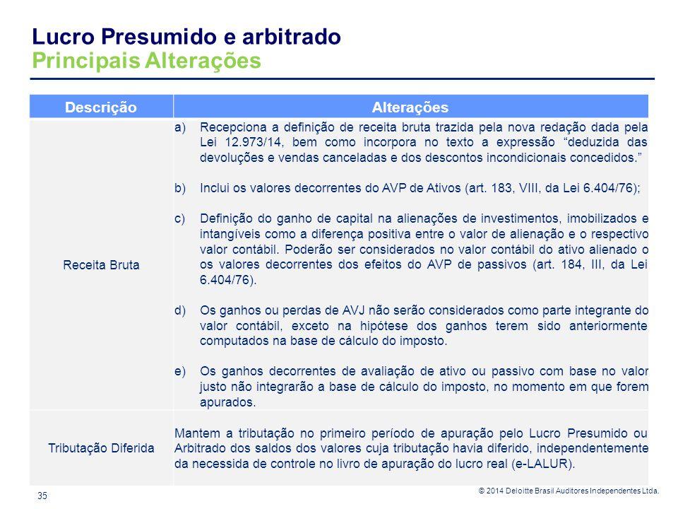 © 2014 Deloitte Brasil Auditores Independentes Ltda. Lucro Presumido e arbitrado Principais Alterações 35 DescriçãoAlterações Receita Bruta a)Recepcio