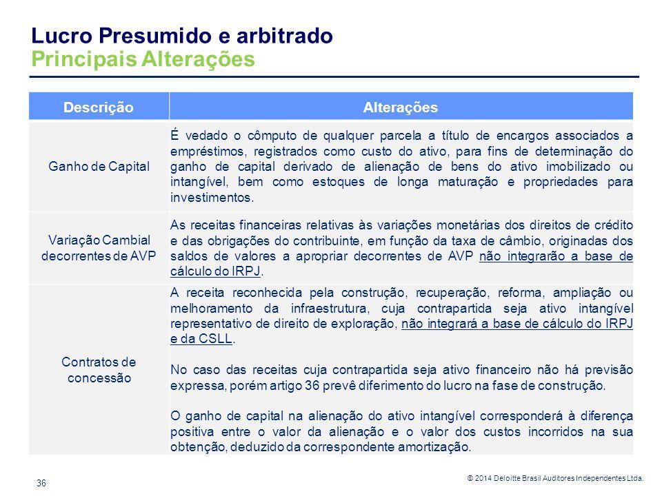 © 2014 Deloitte Brasil Auditores Independentes Ltda. Lucro Presumido e arbitrado Principais Alterações 36 DescriçãoAlterações Ganho de Capital É vedad