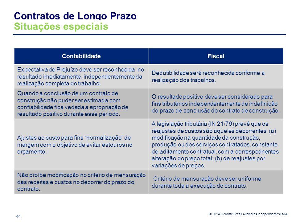 © 2014 Deloitte Brasil Auditores Independentes Ltda. Contratos de Longo Prazo Situações especiais 44 ContabilidadeFiscal Expectativa de Prejuízo deve
