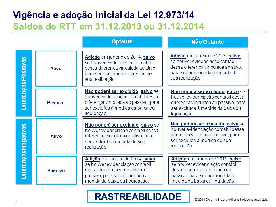 © 2014 Deloitte Brasil Auditores Independentes Ltda. RASTREABILIDADE Vigência e adoção inicial da Lei 12.973/14 Saldos de RTT em 31.12.2013 ou 31.12.2