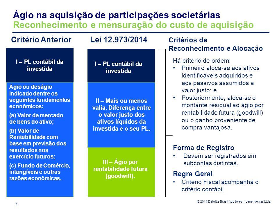 © 2014 Deloitte Brasil Auditores Independentes Ltda. Ágio na aquisição de participações societárias Reconhecimento e mensuração do custo de aquisição